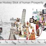 Human-Prosperity-Hockeystick