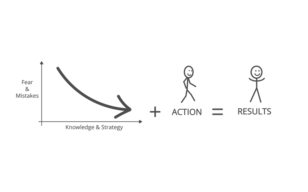 start-here-knowledge-action